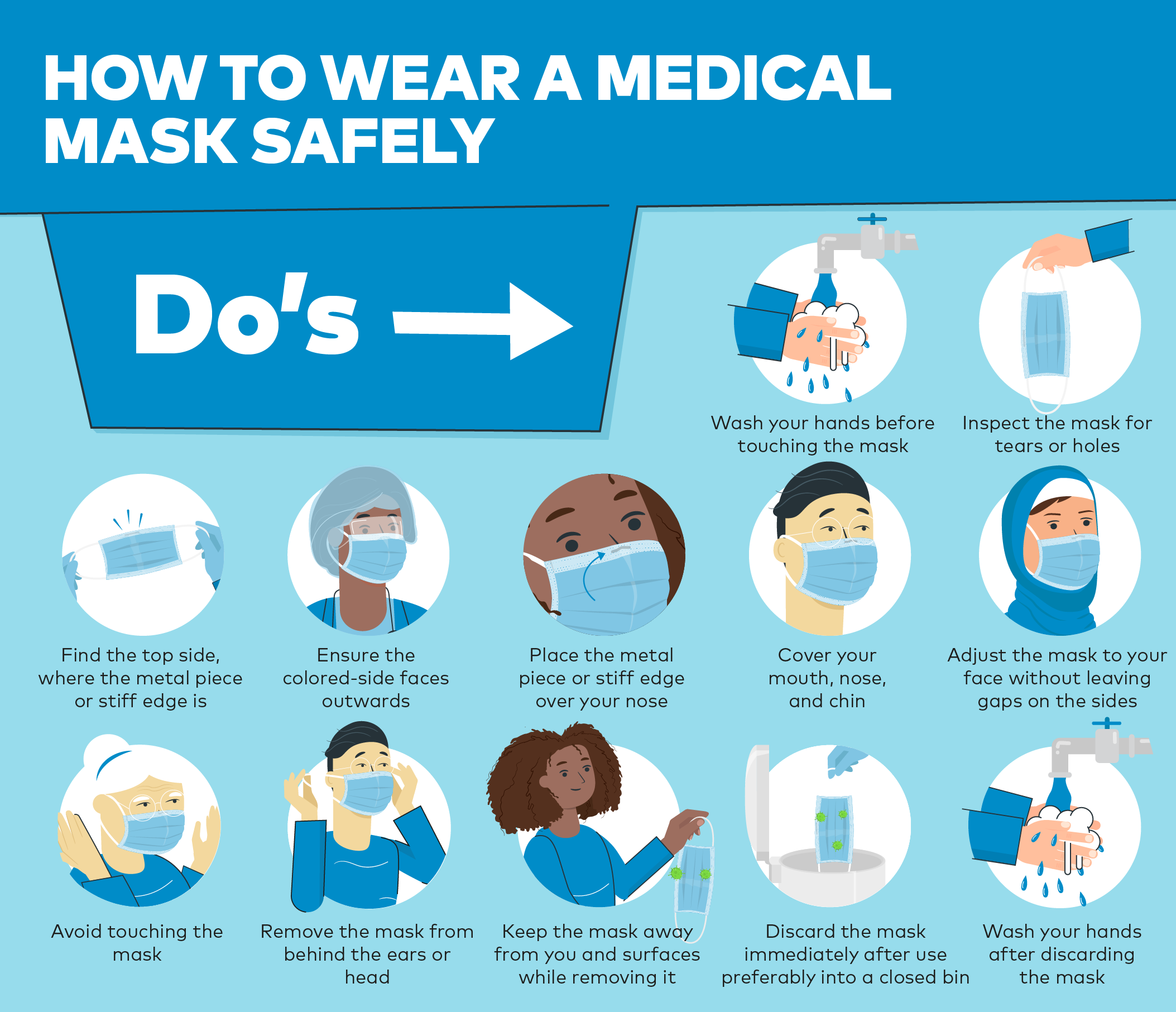How to wear a medical mask safely