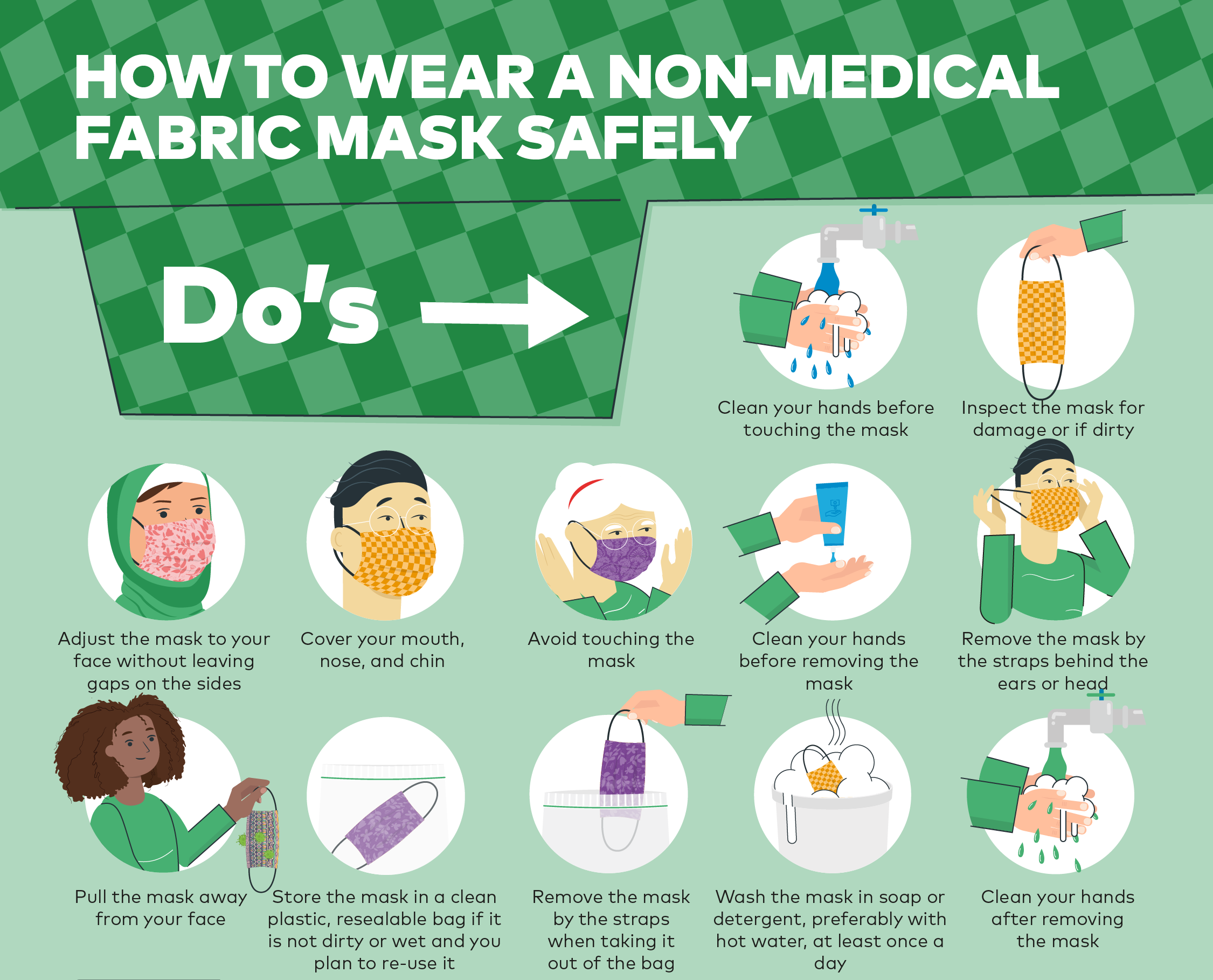 Tips to wear fabric masks safely